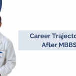Career Trajectories After MBBS