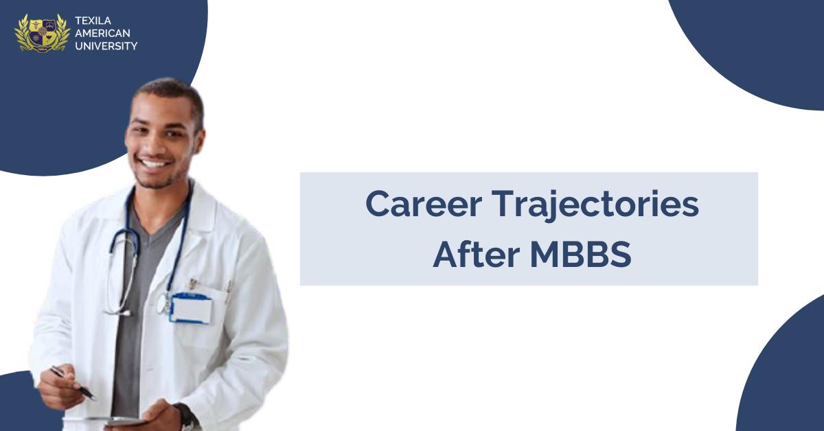 Career Trajectories After MBBS